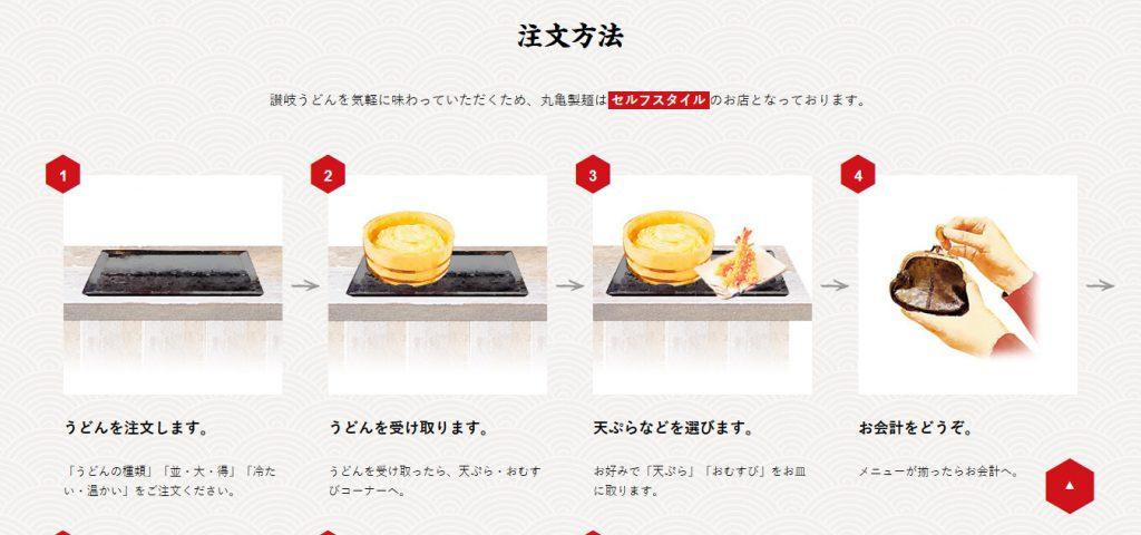 はじめての方へ | 讃岐釜揚げうどん 丸亀製麺