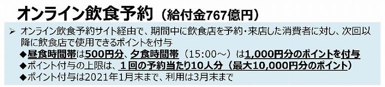 GoToイートキャンペーン オンライン飲食予約