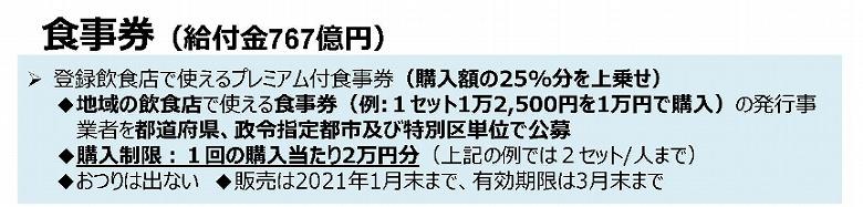 GoToイートキャンペーン 食事券